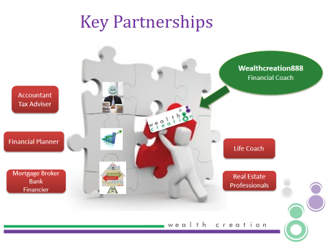 Key Partnerships | Wealthcreation888
